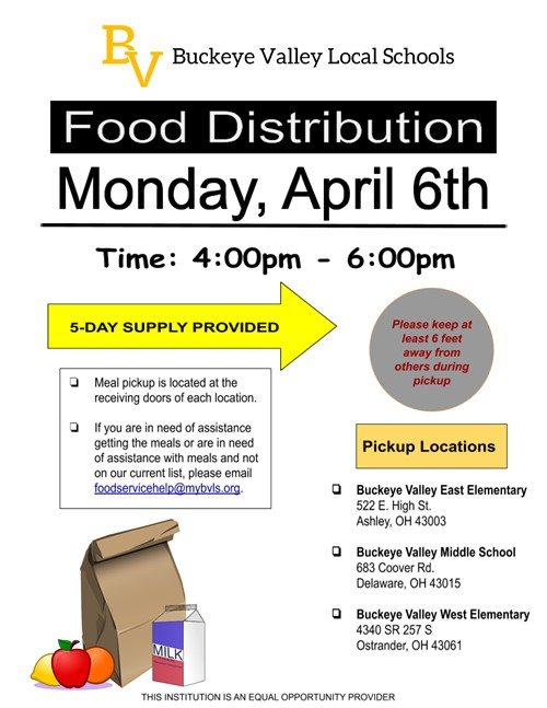 Meal Distribution Information
